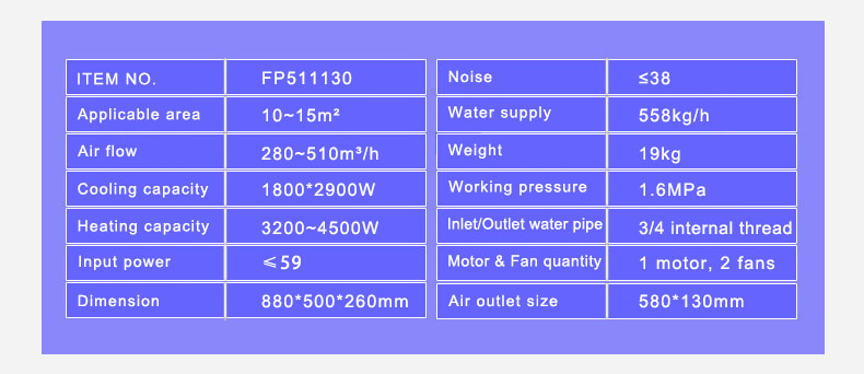 Specification of Horizontal concealed fan coil FP511130